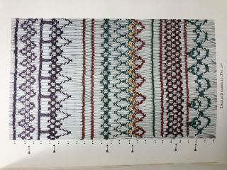 English Smocking: The How To